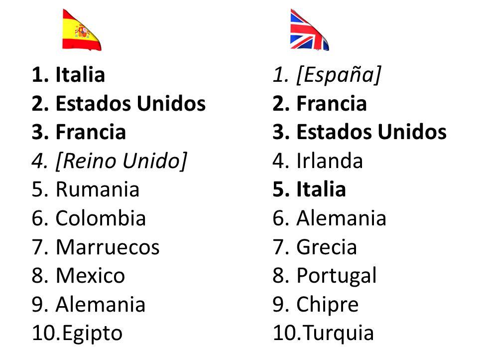 Italia Estados Unidos. Francia. [Reino Unido] Rumania. Colombia. Marruecos. Mexico. Alemania.